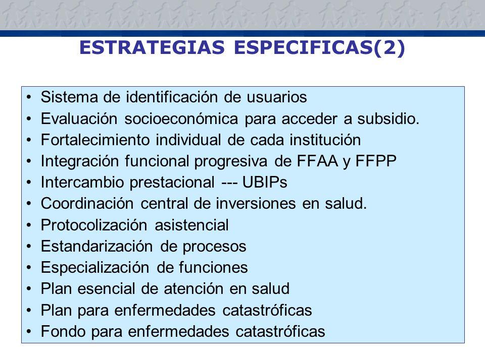 ESTRATEGIAS ESPECIFICAS(2) Sistema de identificación de usuarios Evaluación socioeconómica para acceder a subsidio.