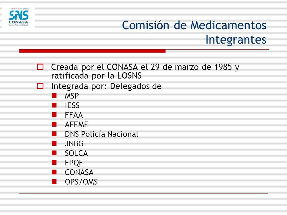 Comisión de Medicamentos Integrantes Creada por el CONASA el 29 de marzo de 1985 y ratificada por la LOSNS Integrada por: Delegados de MSP IESS FFAA A
