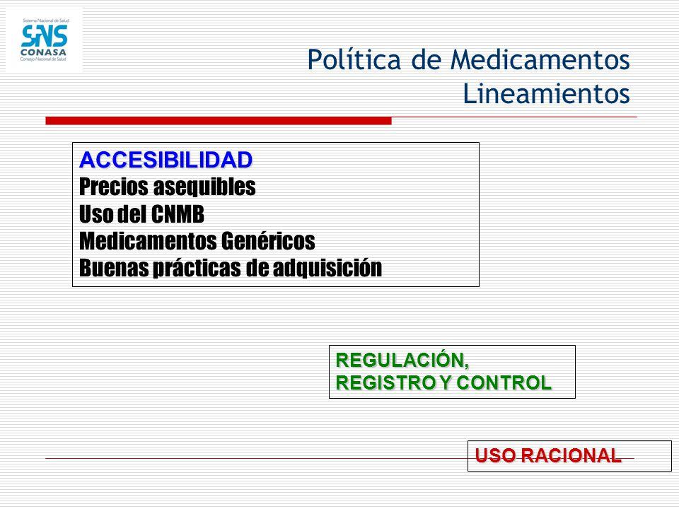 Política de Medicamentos Lineamientos ACCESIBILIDAD Precios asequibles Uso del CNMB Medicamentos Genéricos Buenas prácticas de adquisición REGULACIÓN,