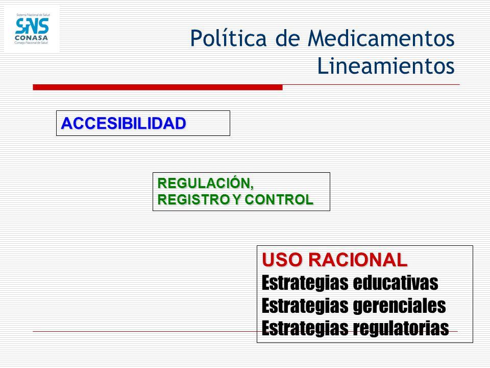 Política de Medicamentos Lineamientos USO RACIONAL Estrategias educativas Estrategias gerenciales Estrategias regulatorias ACCESIBILIDAD REGULACIÓN, R