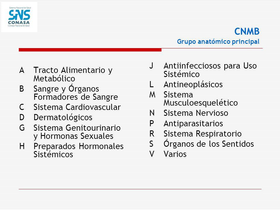 CNMB Grupo anatómico principal A Tracto Alimentario y Metabólico B Sangre y Órganos Formadores de Sangre C Sistema Cardiovascular D Dermatológicos G S