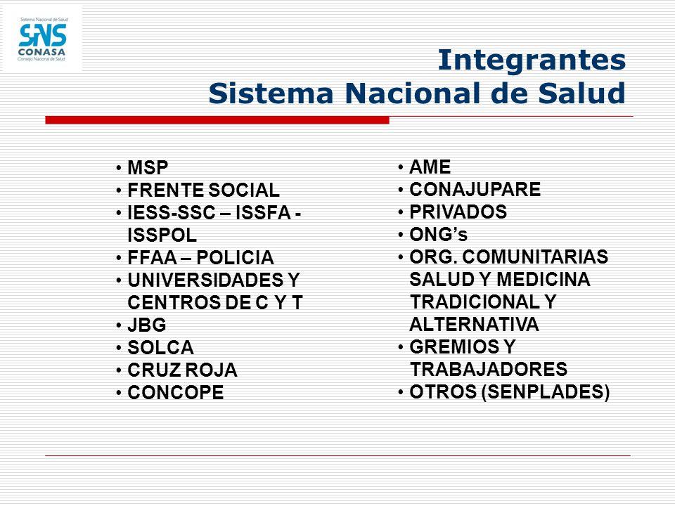 MSP FRENTE SOCIAL IESS-SSC – ISSFA - ISSPOL FFAA – POLICIA UNIVERSIDADES Y CENTROS DE C Y T JBG SOLCA CRUZ ROJA CONCOPE Integrantes Sistema Nacional d