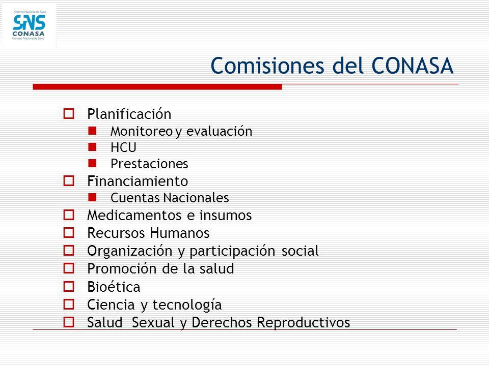 Comisiones del CONASA Planificación Monitoreo y evaluación HCU Prestaciones Financiamiento Cuentas Nacionales Medicamentos e insumos Recursos Humanos