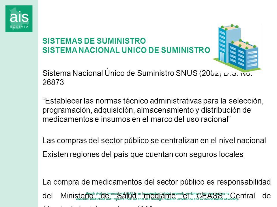 SISTEMAS DE SUMINISTRO SISTEMA NACIONAL UNICO DE SUMINISTRO Sistema Nacional Único de Suministro SNUS (2002) D.S. No. 26873 Establecer las normas técn
