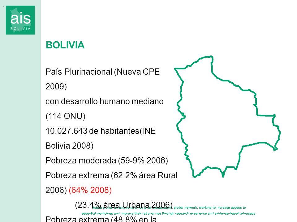 BOLIVIA. País Plurinacional (Nueva CPE 2009) con desarrollo humano mediano (114 ONU) 10.027.643 de habitantes(INE Bolivia 2008) Pobreza moderada (59-9