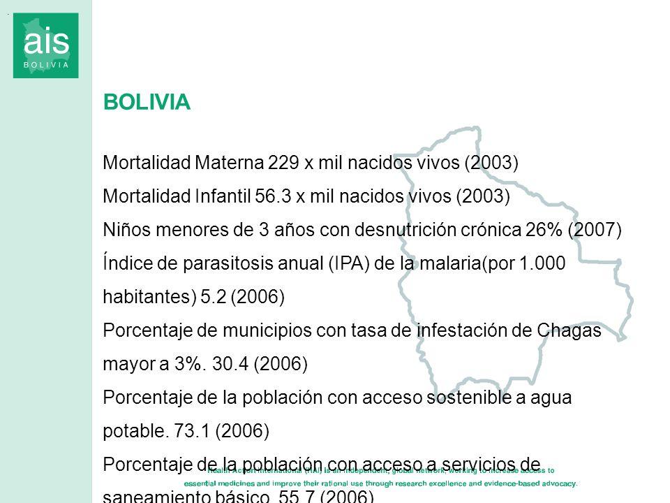 BOLIVIA. Mortalidad Materna 229 x mil nacidos vivos (2003) Mortalidad Infantil 56.3 x mil nacidos vivos (2003) Niños menores de 3 años con desnutrició