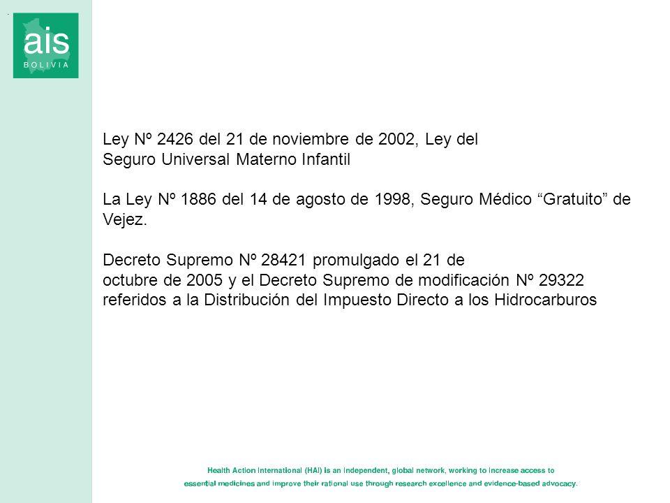 Ley Nº 2426 del 21 de noviembre de 2002, Ley del Seguro Universal Materno Infantil La Ley Nº 1886 del 14 de agosto de 1998, Seguro Médico Gratuito de