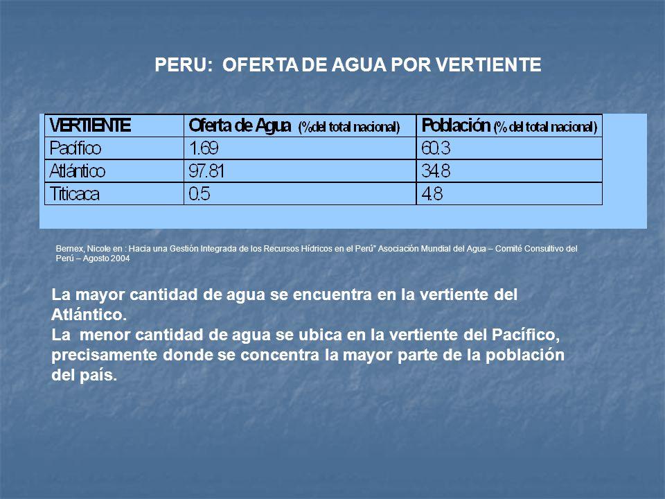 Bernex, Nicole en : Hacia una Gestión Integrada de los Recursos Hídricos en el Perú Asociación Mundial del Agua – Comité Consultivo del Perú – Agosto 2004 La mayor cantidad de agua se encuentra en la vertiente del Atlántico.