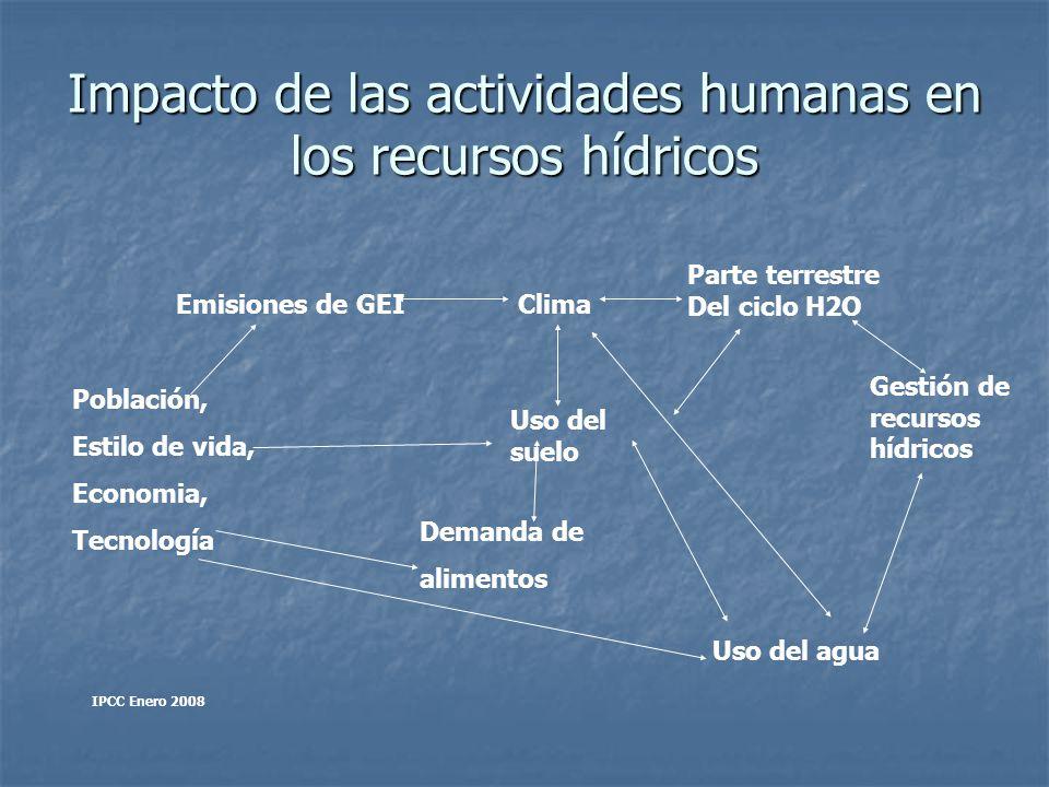 Impacto de las actividades humanas en los recursos hídricos Población, Estilo de vida, Economia, Tecnología Demanda de alimentos Uso del suelo Parte terrestre Del ciclo H2O Uso del agua Gestión de recursos hídricos Emisiones de GEIClima IPCC Enero 2008