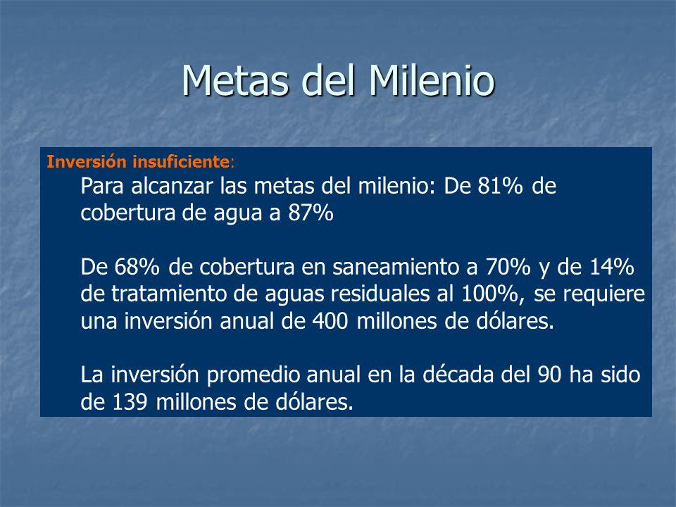Metas del Milenio Inversión insuficiente: Para alcanzar las metas del milenio: De 81% de cobertura de agua a 87% De 68% de cobertura en saneamiento a 70% y de 14% de tratamiento de aguas residuales al 100%, se requiere una inversión anual de 400 millones de dólares.