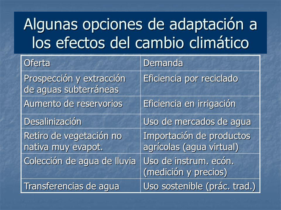 Algunas opciones de adaptación a los efectos del cambio climático OfertaDemanda Prospección y extracción de aguas subterráneas Eficiencia por reciclado Aumento de reservorios Eficiencia en irrigación Desalinización Uso de mercados de agua Retiro de vegetación no nativa muy evapot.