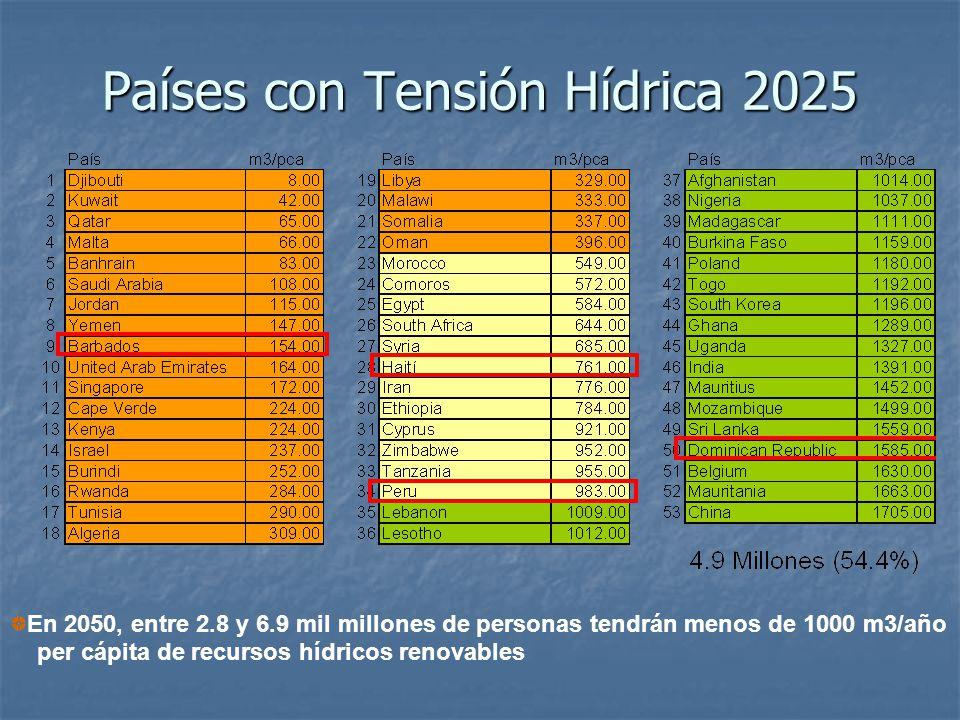 Países con Tensión Hídrica 2025 En 2050, entre 2.8 y 6.9 mil millones de personas tendrán menos de 1000 m3/año per cápita de recursos hídricos renovables