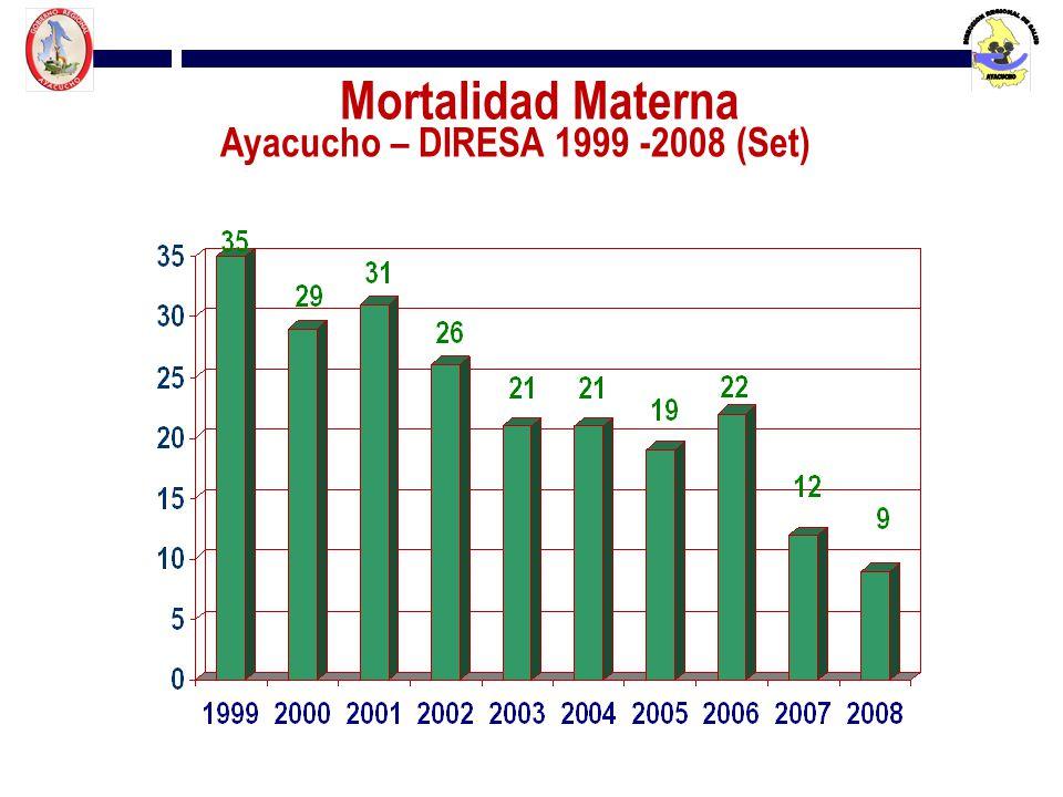 Mortalidad Materna Ayacucho – DIRESA 1999 -2008 (Set)