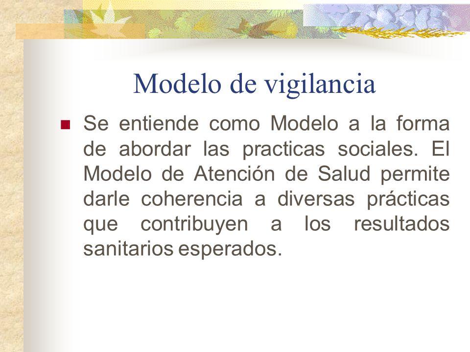 Modelo de vigilancia Se entiende como Modelo a la forma de abordar las practicas sociales. El Modelo de Atención de Salud permite darle coherencia a d