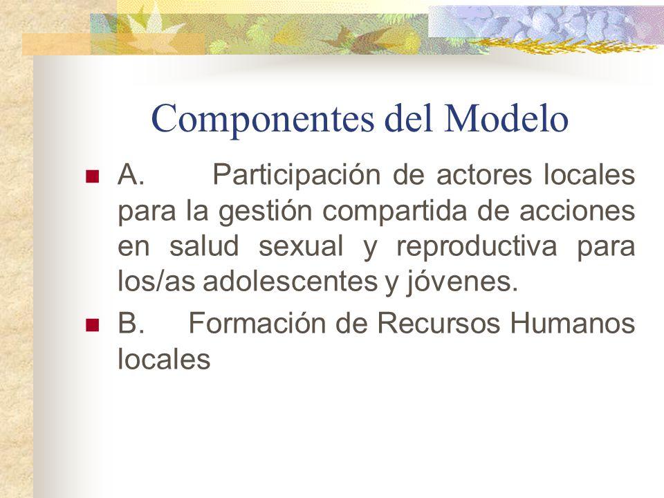Componentes del Modelo A. Participación de actores locales para la gestión compartida de acciones en salud sexual y reproductiva para los/as adolescen