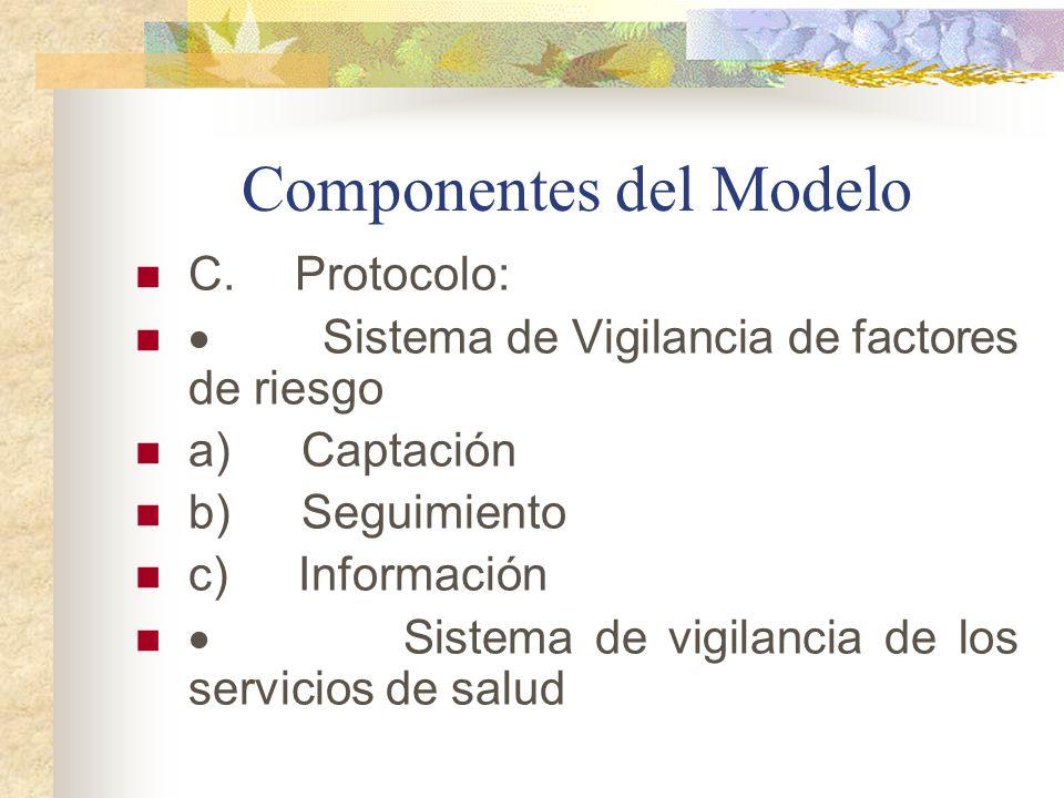 Componentes del Modelo C. Protocolo: Sistema de Vigilancia de factores de riesgo a) Captación b) Seguimiento c) Información Sistema de vigilancia de l