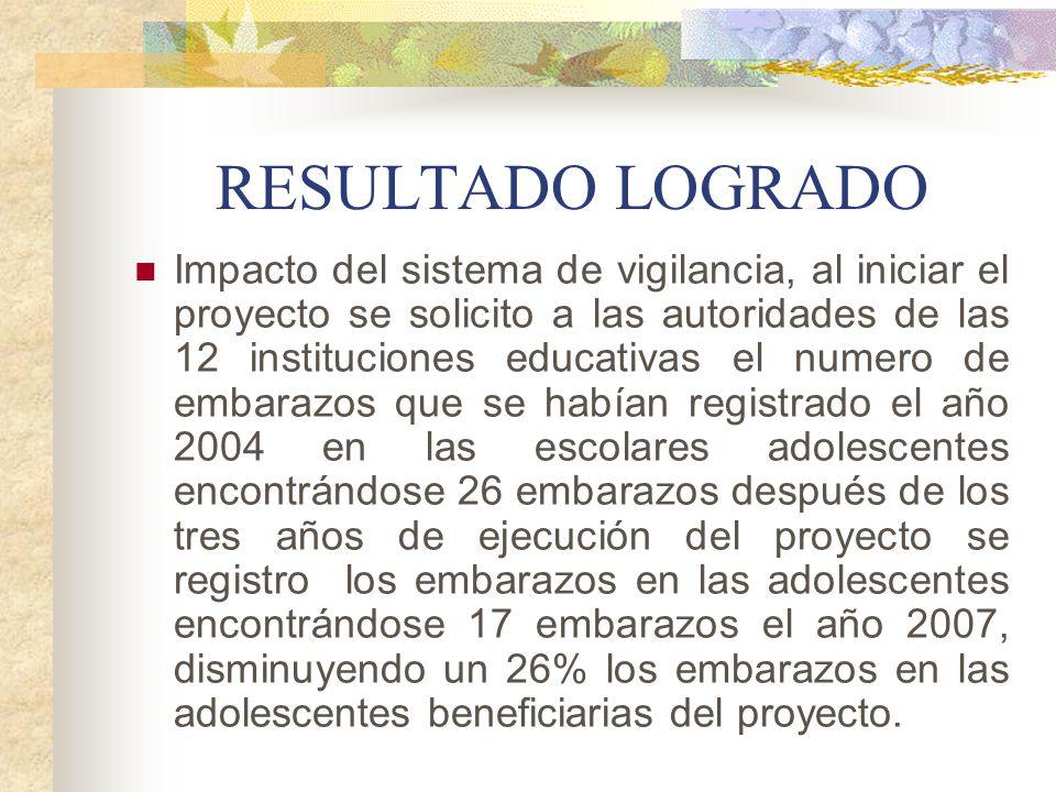 RESULTADO LOGRADO Impacto del sistema de vigilancia, al iniciar el proyecto se solicito a las autoridades de las 12 instituciones educativas el numero