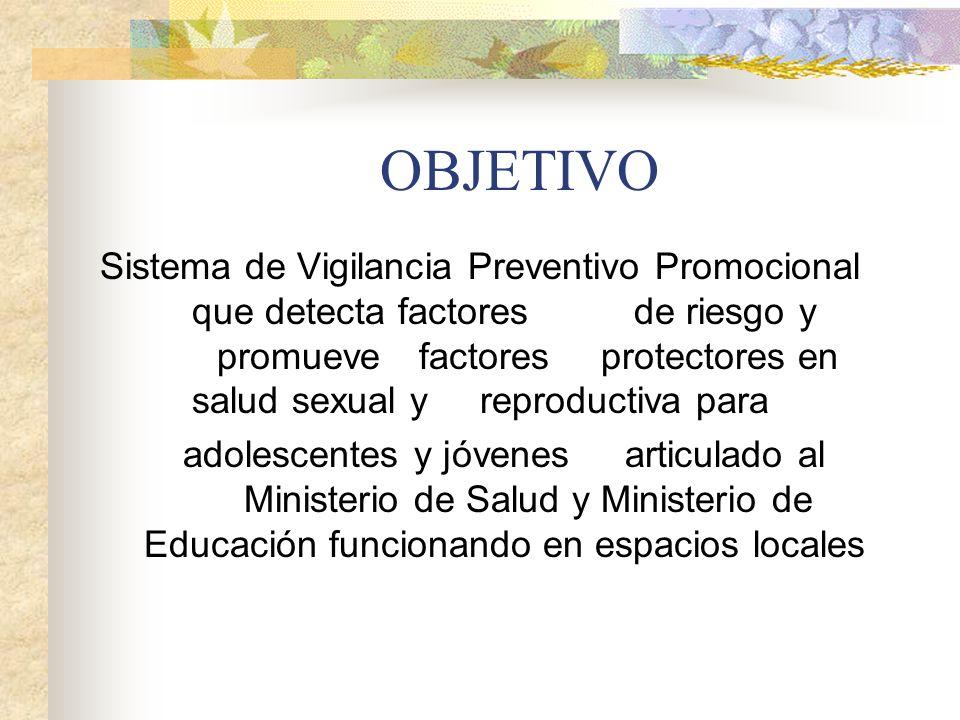 OBJETIVO Sistema de Vigilancia Preventivo Promocional que detecta factores de riesgo y promueve factoresprotectores en salud sexual yreproductiva para