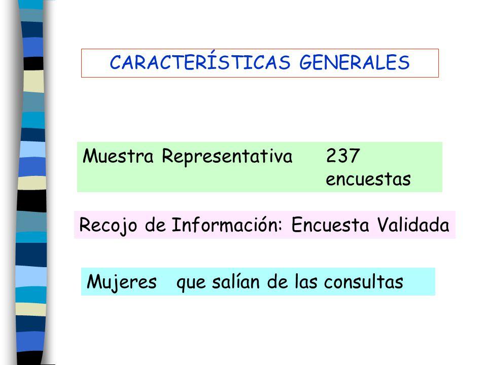CARACTERÍSTICAS GENERALES Muestra Representativa 237 encuestas Recojo de Información: Encuesta Validada Mujeres que salían de las consultas