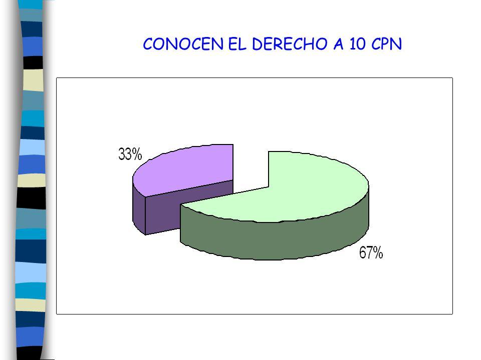 CONOCEN EL DERECHO A 10 CPN