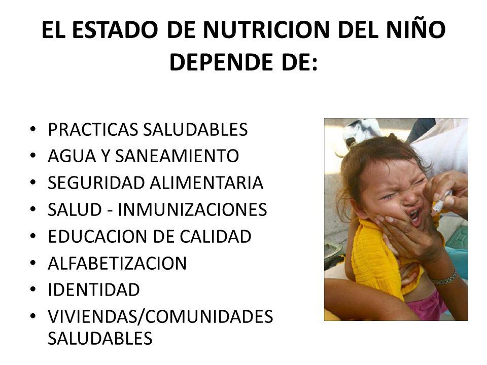 EL ESTADO DE NUTRICION DEL NIÑO DEPENDE DE: PRACTICAS SALUDABLES AGUA Y SANEAMIENTO SEGURIDAD ALIMENTARIA SALUD - INMUNIZACIONES EDUCACION DE CALIDAD