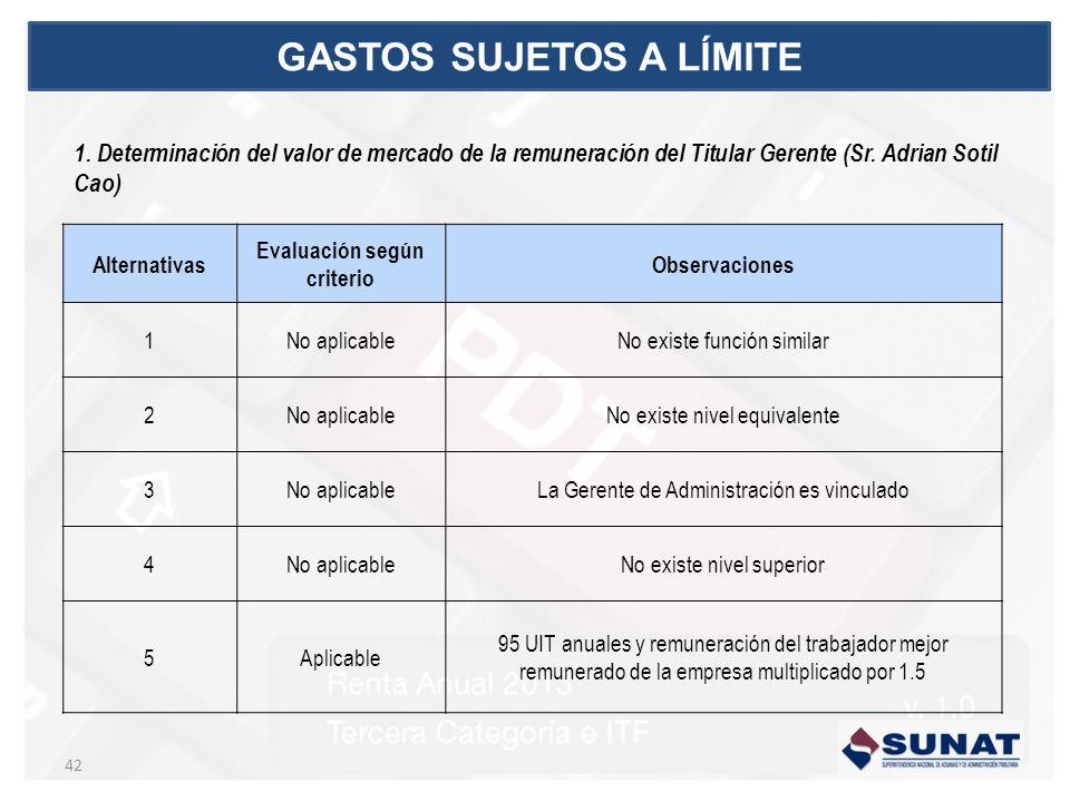 1. Determinación del valor de mercado de la remuneración del Titular Gerente (Sr. Adrian Sotil Cao) Alternativas Evaluación según criterio Observacion
