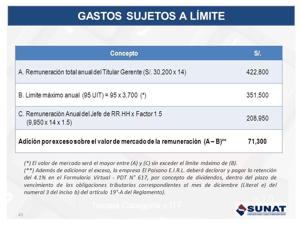 ConceptoS/. A. Remuneración total anual del Titular Gerente (S/. 30,200 x 14)422,800 B. Limite máximo anual (95 UIT) = 95 x 3,700 (*)351,500 C. Remune