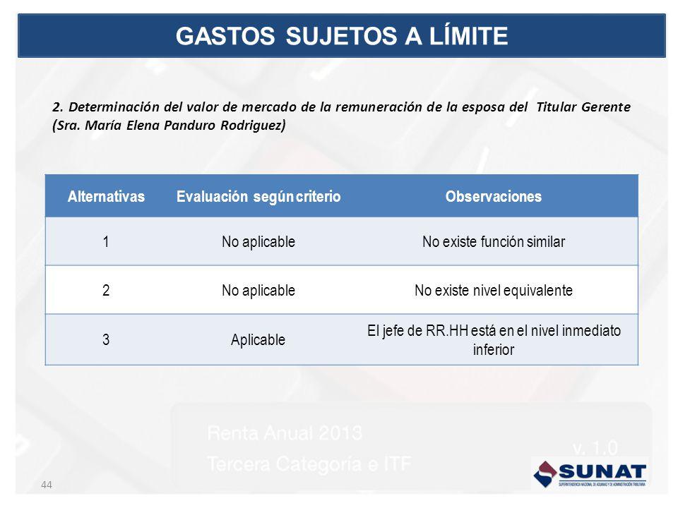 2. Determinación del valor de mercado de la remuneración de la esposa del Titular Gerente (Sra. María Elena Panduro Rodriguez) AlternativasEvaluación