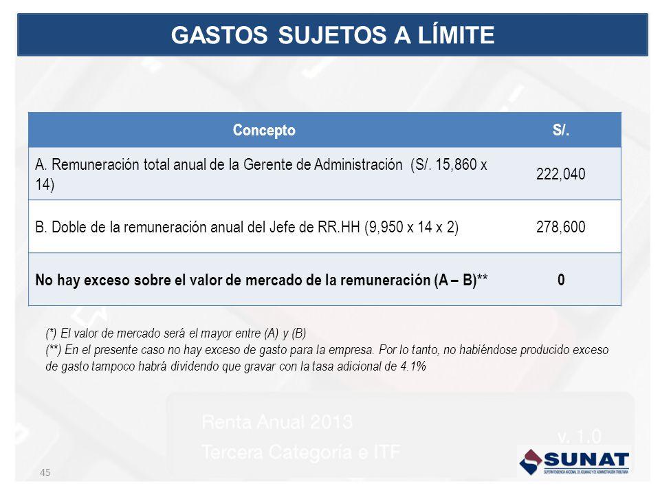ConceptoS/. A. Remuneración total anual de la Gerente de Administración (S/. 15,860 x 14) 222,040 B. Doble de la remuneración anual del Jefe de RR.HH