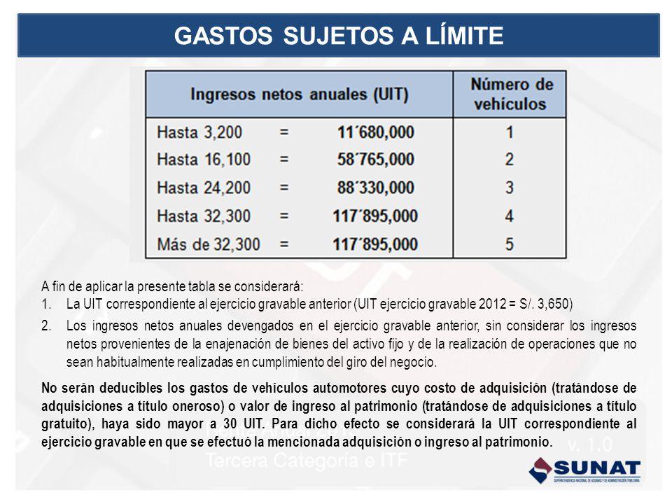 A fin de aplicar la presente tabla se considerará: 1.La UIT correspondiente al ejercicio gravable anterior (UIT ejercicio gravable 2012 = S/. 3,650) 2