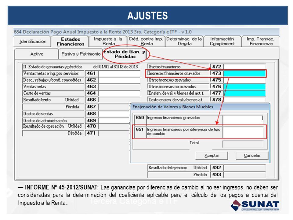 AJUSTES INFORME Nº 45-2012/SUNAT: Las ganancias por diferencias de cambio al no ser ingresos, no deben ser consideradas para la determinación del coef