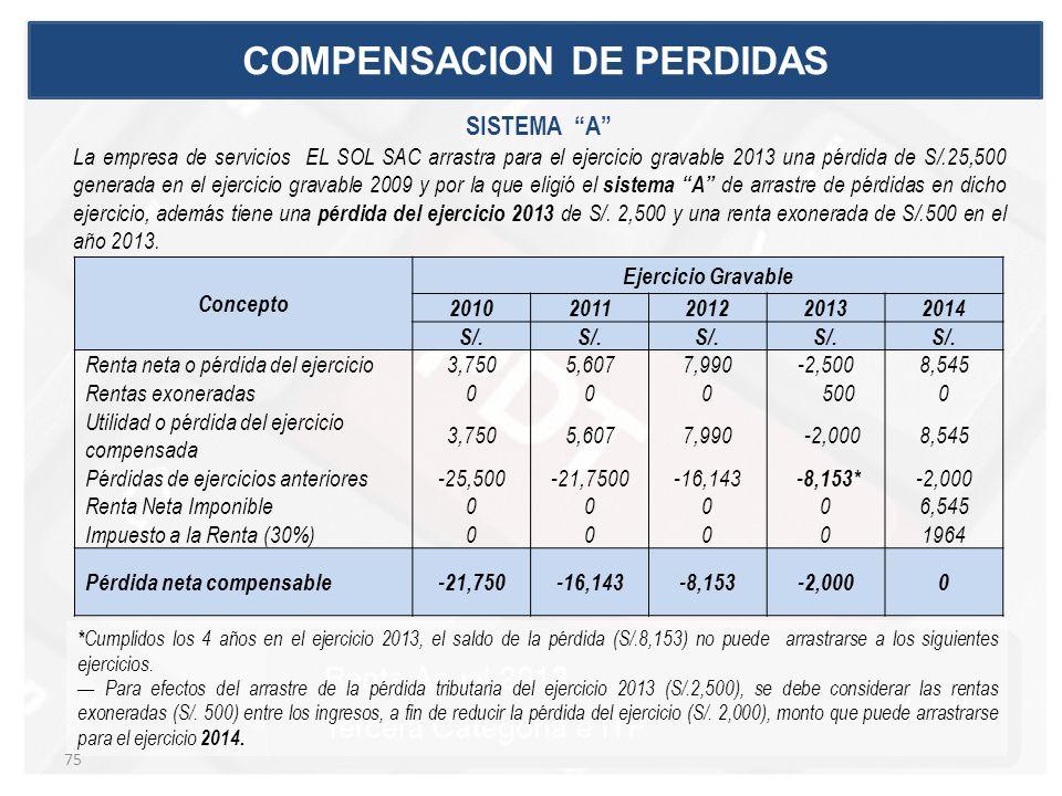 SISTEMA A La empresa de servicios EL SOL SAC arrastra para el ejercicio gravable 2013 una pérdida de S/.25,500 generada en el ejercicio gravable 2009
