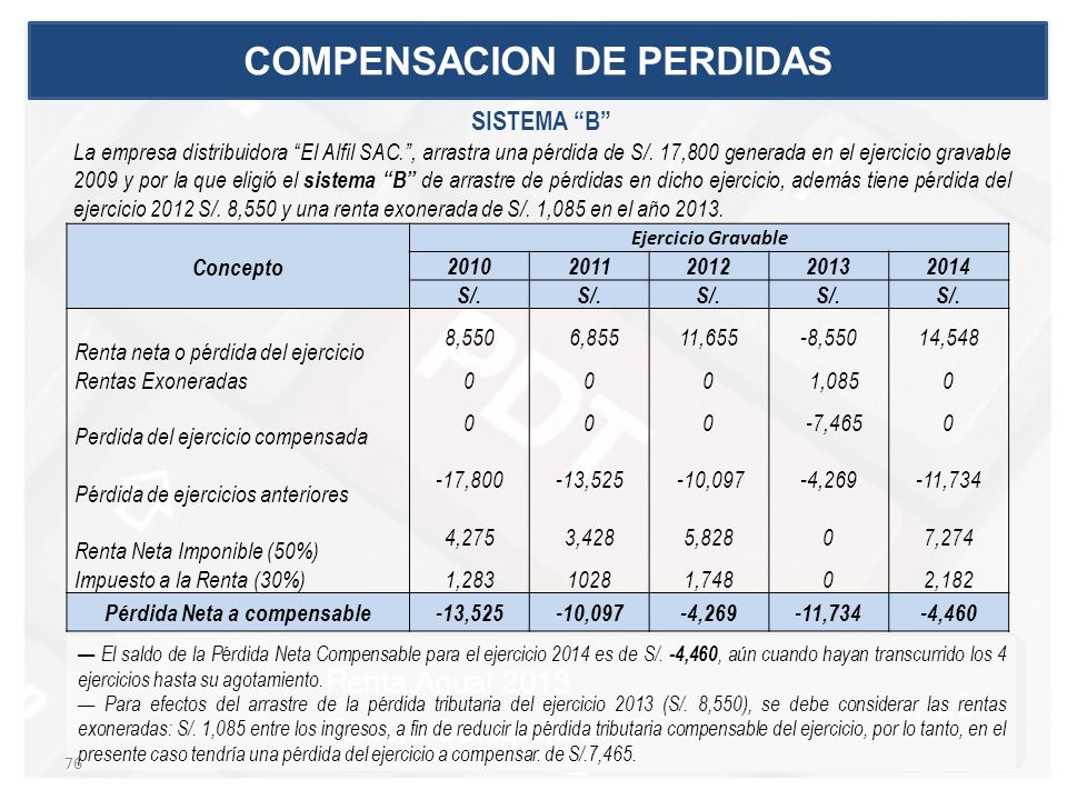 SISTEMA B La empresa distribuidora El Alfil SAC., arrastra una pérdida de S/. 17,800 generada en el ejercicio gravable 2009 y por la que eligió el sis