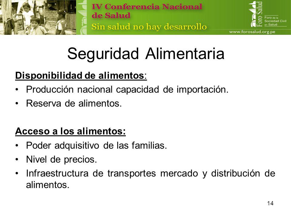 14 Seguridad Alimentaria Disponibilidad de alimentos: Producción nacional capacidad de importación. Reserva de alimentos. Acceso a los alimentos: Pode