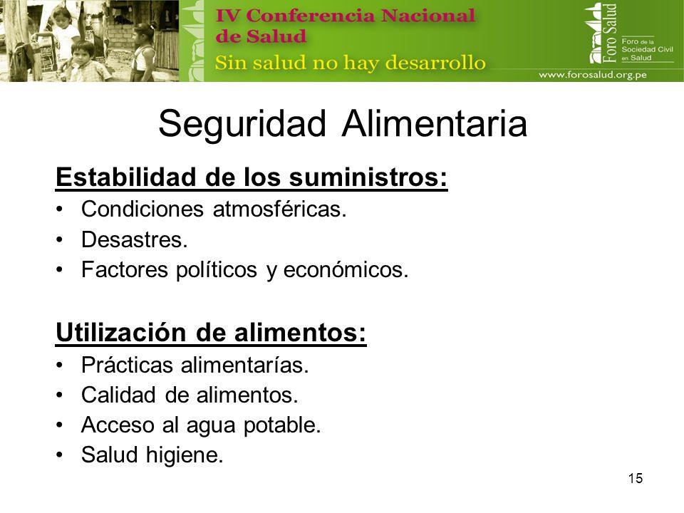 15 Seguridad Alimentaria Estabilidad de los suministros: Condiciones atmosféricas. Desastres. Factores políticos y económicos. Utilización de alimento
