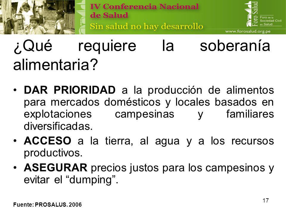 17 ¿Qué requiere la soberanía alimentaria? DAR PRIORIDAD a la producción de alimentos para mercados domésticos y locales basados en explotaciones camp