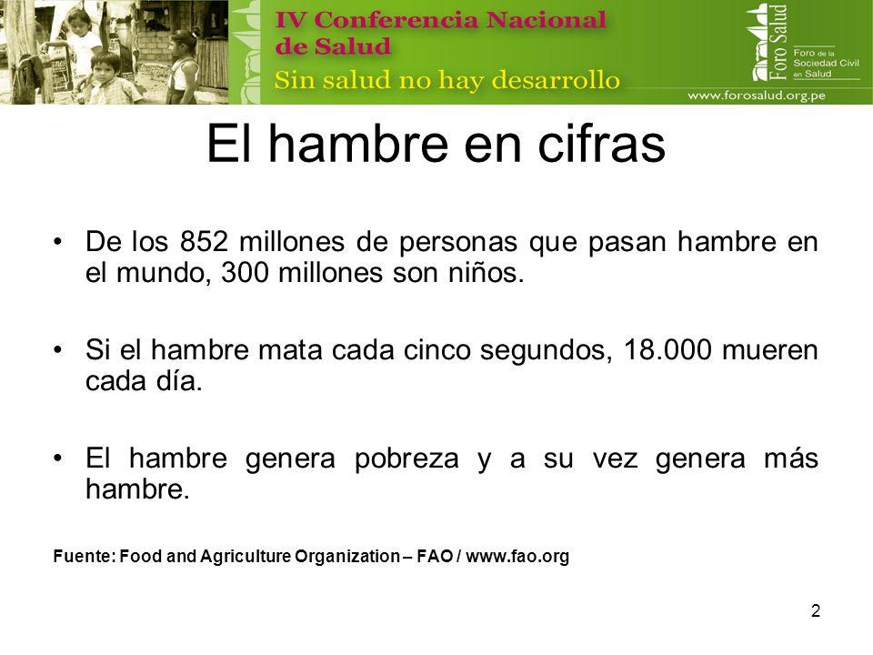 2 El hambre en cifras De los 852 millones de personas que pasan hambre en el mundo, 300 millones son niños. Si el hambre mata cada cinco segundos, 18.
