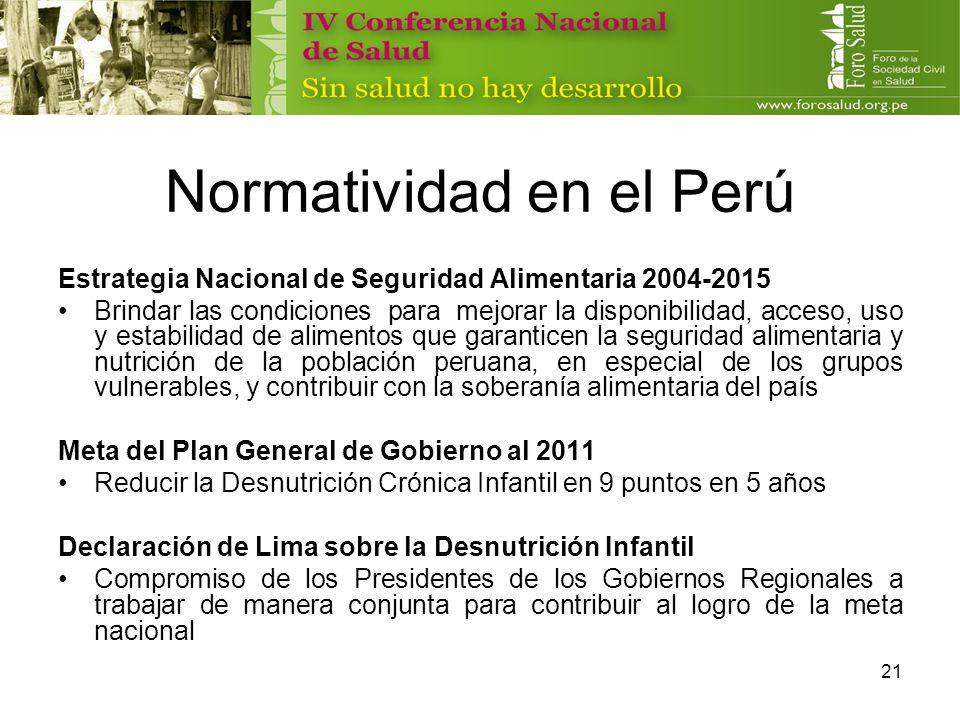 21 Normatividad en el Perú Estrategia Nacional de Seguridad Alimentaria 2004-2015 Brindar las condiciones para mejorar la disponibilidad, acceso, uso