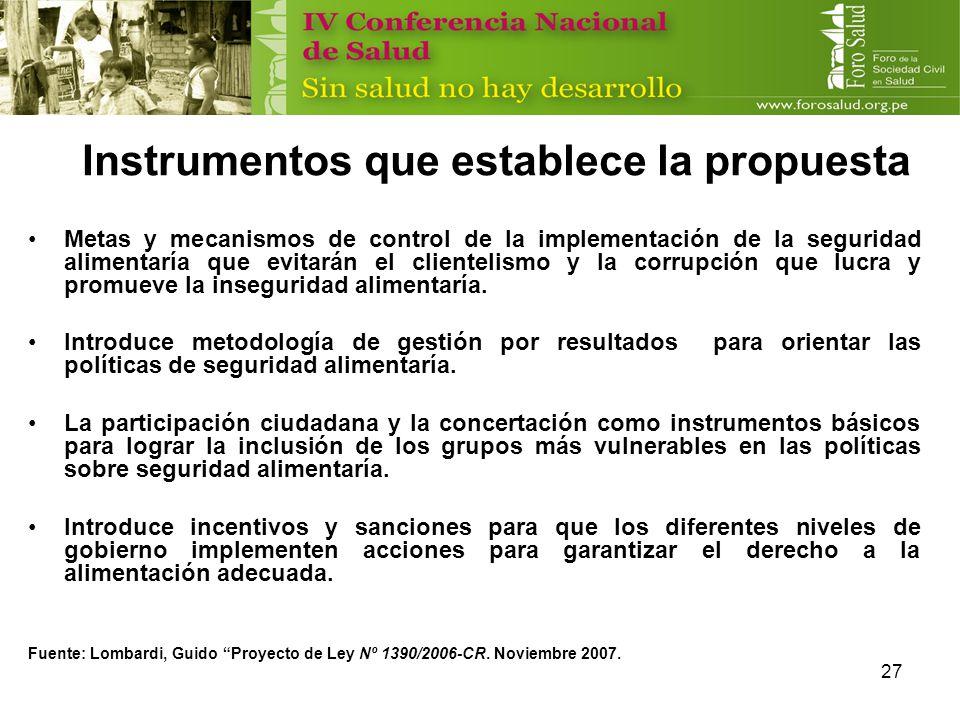 27 Instrumentos que establece la propuesta Metas y mecanismos de control de la implementación de la seguridad alimentaría que evitarán el clientelismo