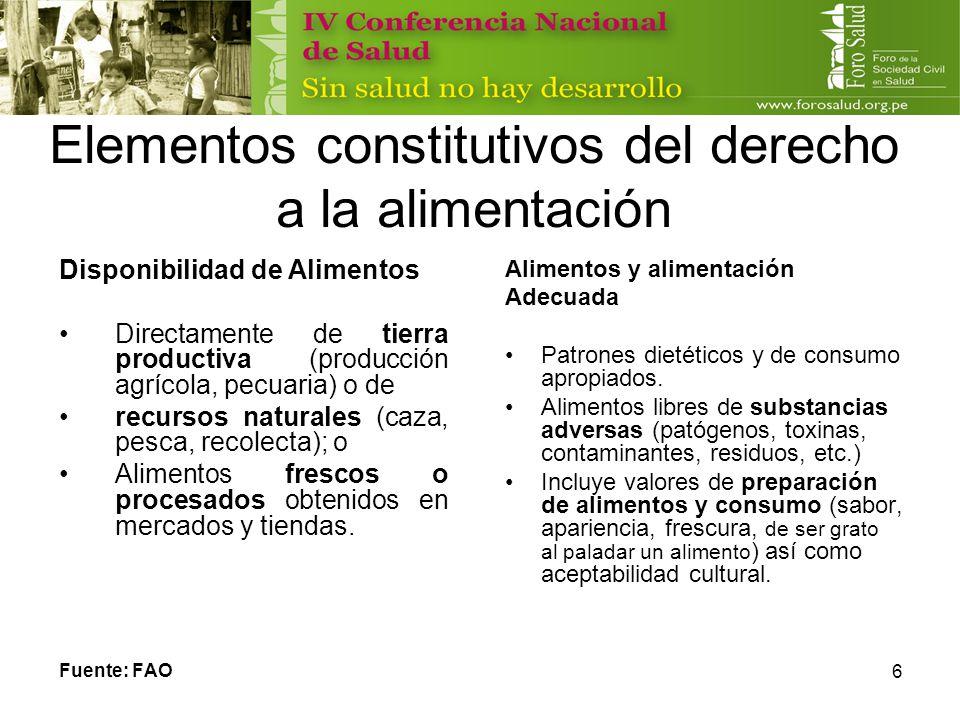 6 Elementos constitutivos del derecho a la alimentación Disponibilidad de Alimentos Directamente de tierra productiva (producción agrícola, pecuaria)