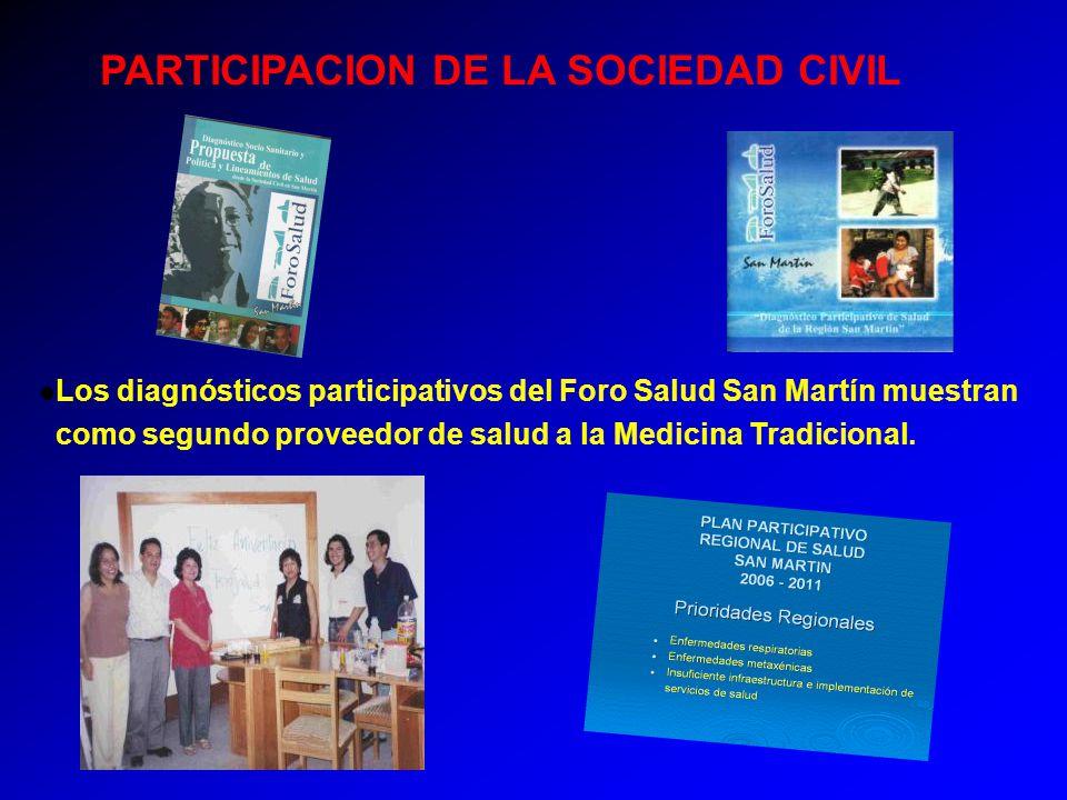 Los diagnósticos participativos del Foro Salud San Martín muestran como segundo proveedor de salud a la Medicina Tradicional.