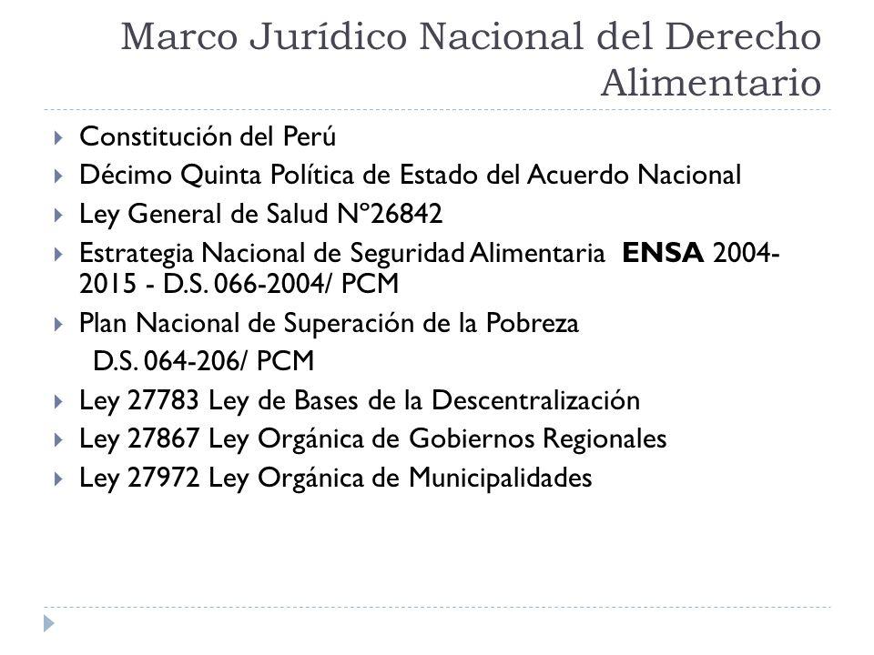Marco Jurídico Nacional del Derecho Alimentario Constitución del Perú Décimo Quinta Política de Estado del Acuerdo Nacional Ley General de Salud Nº26842 Estrategia Nacional de Seguridad Alimentaria ENSA 2004- 2015 - D.S.