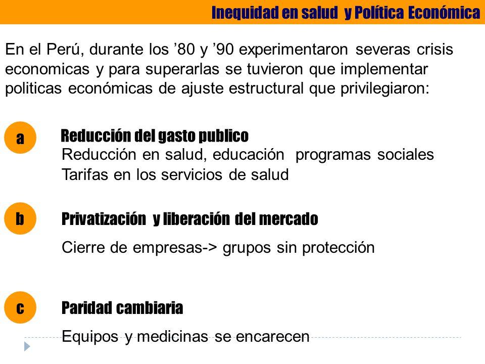 En el Perú, durante los 80 y 90 experimentaron severas crisis economicas y para superarlas se tuvieron que implementar politicas económicas de ajuste
