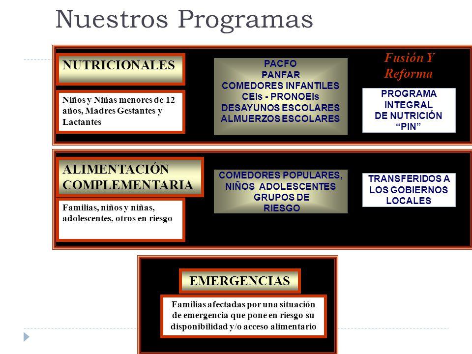 Nuestros Programas EMERGENCIAS ALIMENTACIÓN COMPLEMENTARIA NUTRICIONALES COMEDORES POPULARES, NIÑOS ADOLESCENTES GRUPOS DE RIESGO PACFO PANFAR COMEDOR