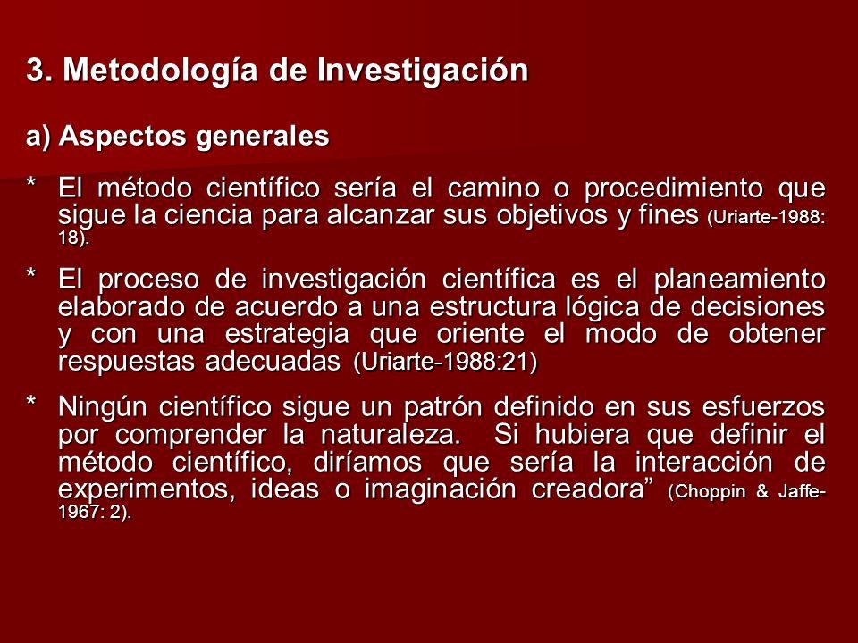 3. Metodología de Investigación a) Aspectos generales *El método científico sería el camino o procedimiento que sigue la ciencia para alcanzar sus obj