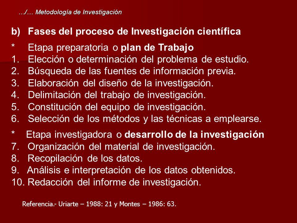 b) Fases del proceso de Investigación científica * Etapa preparatoria o plan de Trabajo 1. Elección o determinación del problema de estudio. 2. Búsque