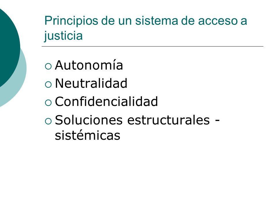 Principios de un sistema de acceso a justicia Autonomía Neutralidad Confidencialidad Soluciones estructurales - sistémicas