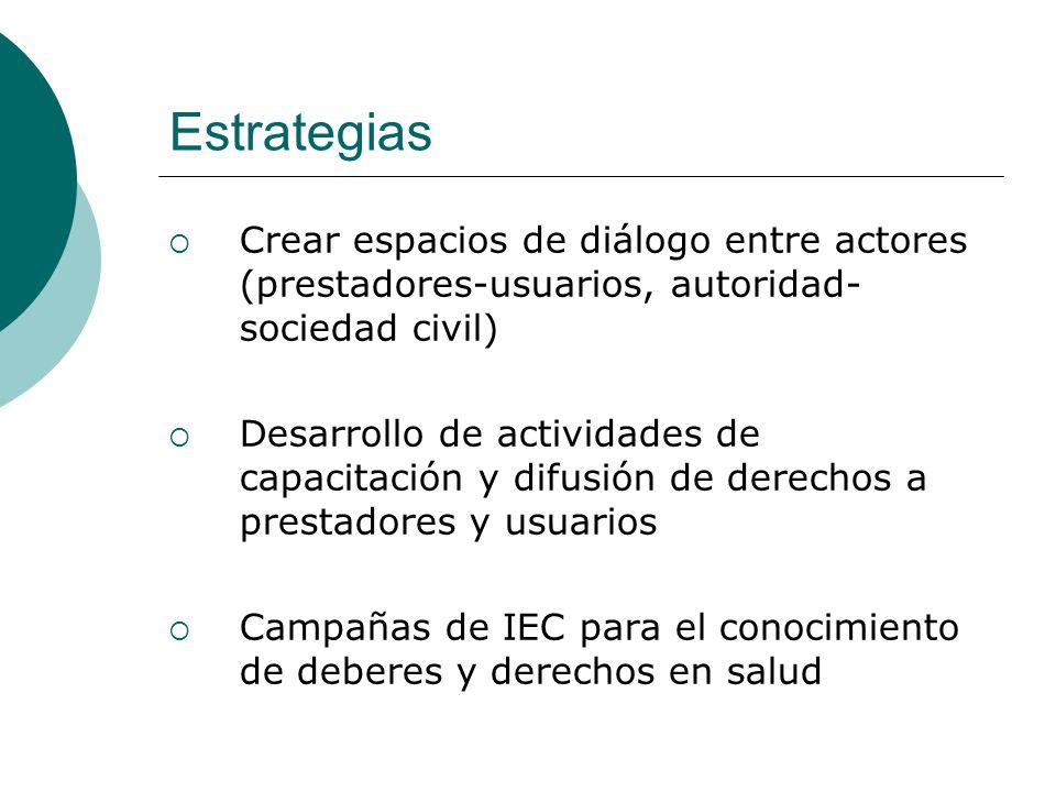 Estrategias Crear espacios de diálogo entre actores (prestadores-usuarios, autoridad- sociedad civil) Desarrollo de actividades de capacitación y difu