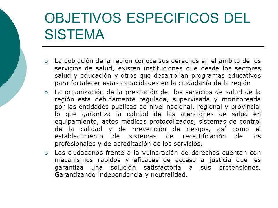 OBJETIVOS ESPECIFICOS DEL SISTEMA La población de la región conoce sus derechos en el ámbito de los servicios de salud, existen instituciones que desd