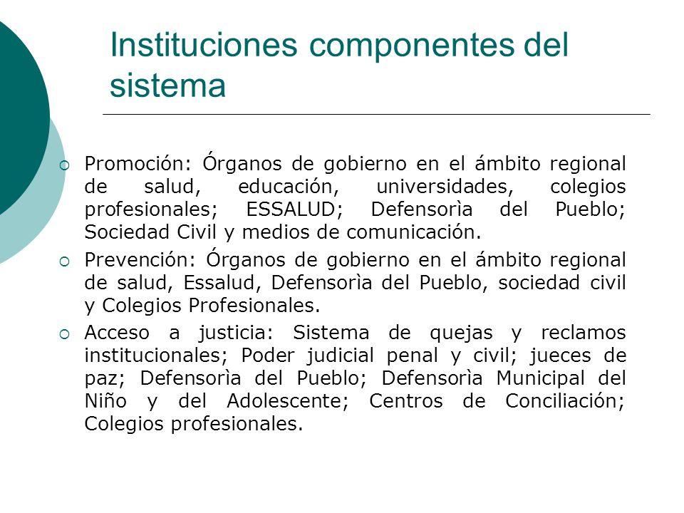 Instituciones componentes del sistema Promoción: Órganos de gobierno en el ámbito regional de salud, educación, universidades, colegios profesionales;